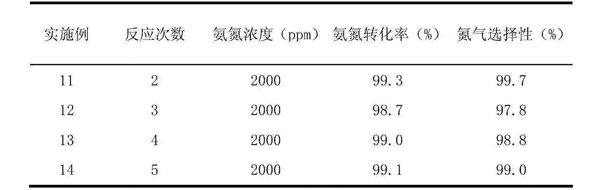 Figure CN104084217BD00062