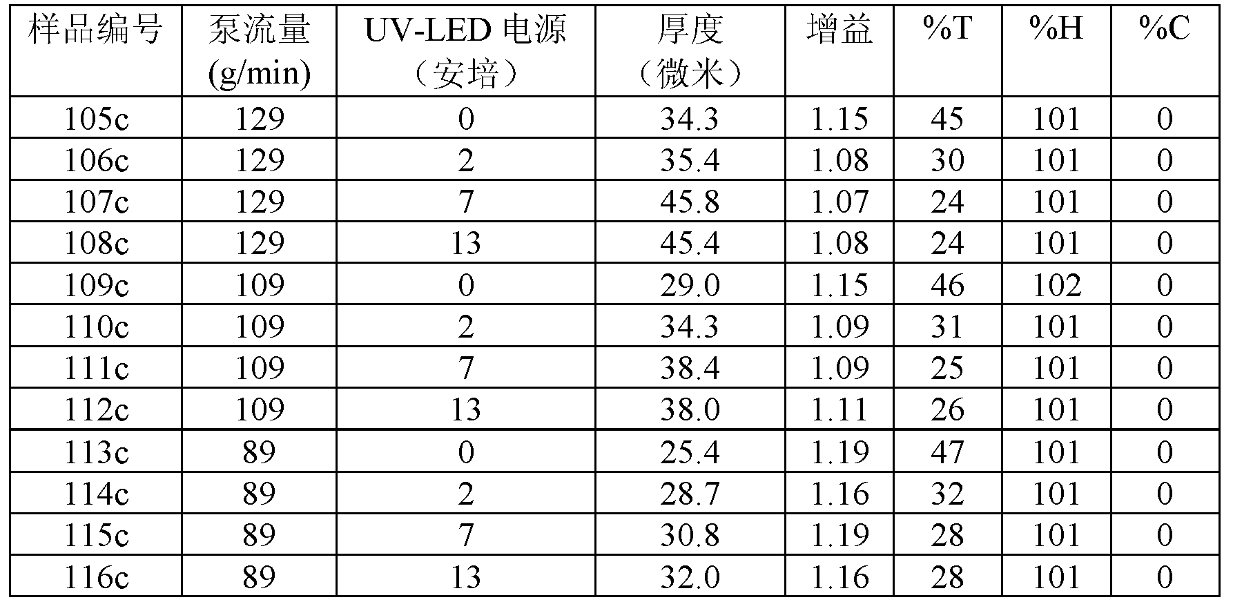 Figure CN102576101BD00191