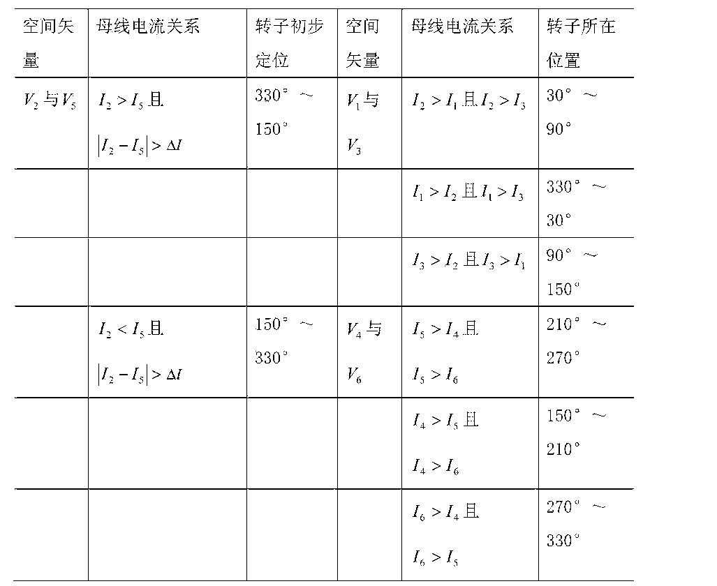 Figure CN102868350BC00051