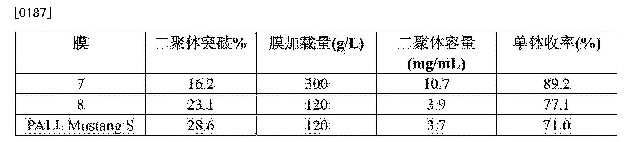 Figure CN103382215AD00242