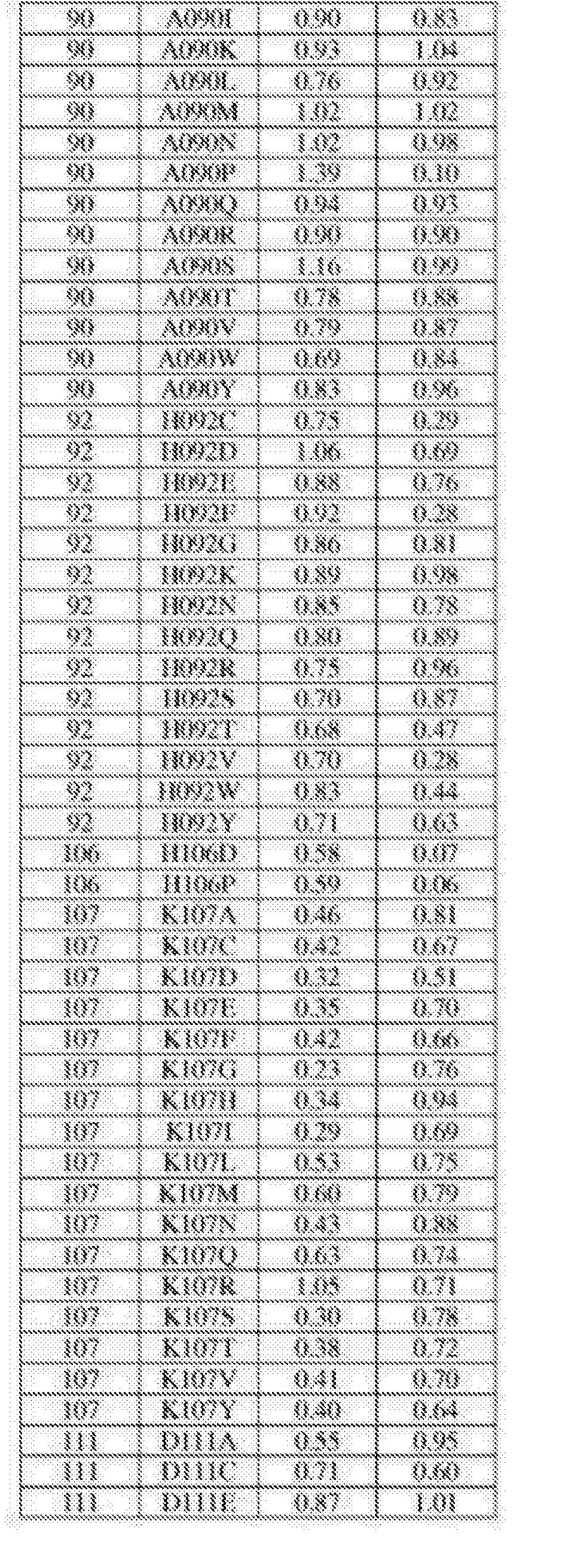 Figure CN105483099AD01921