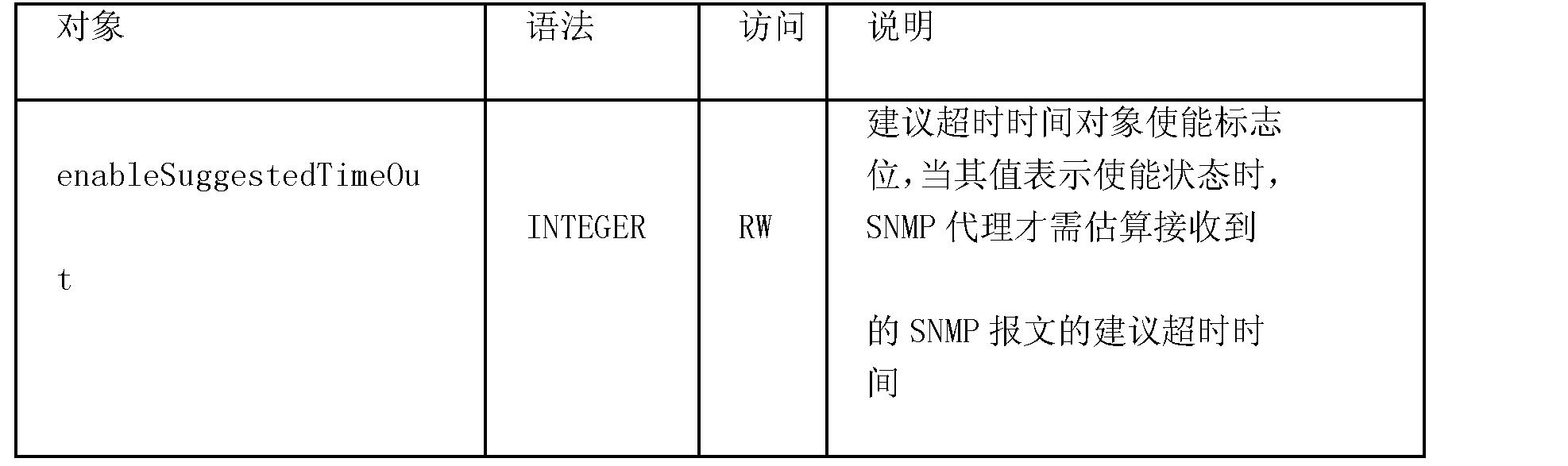 Figure CN101594320BD00051