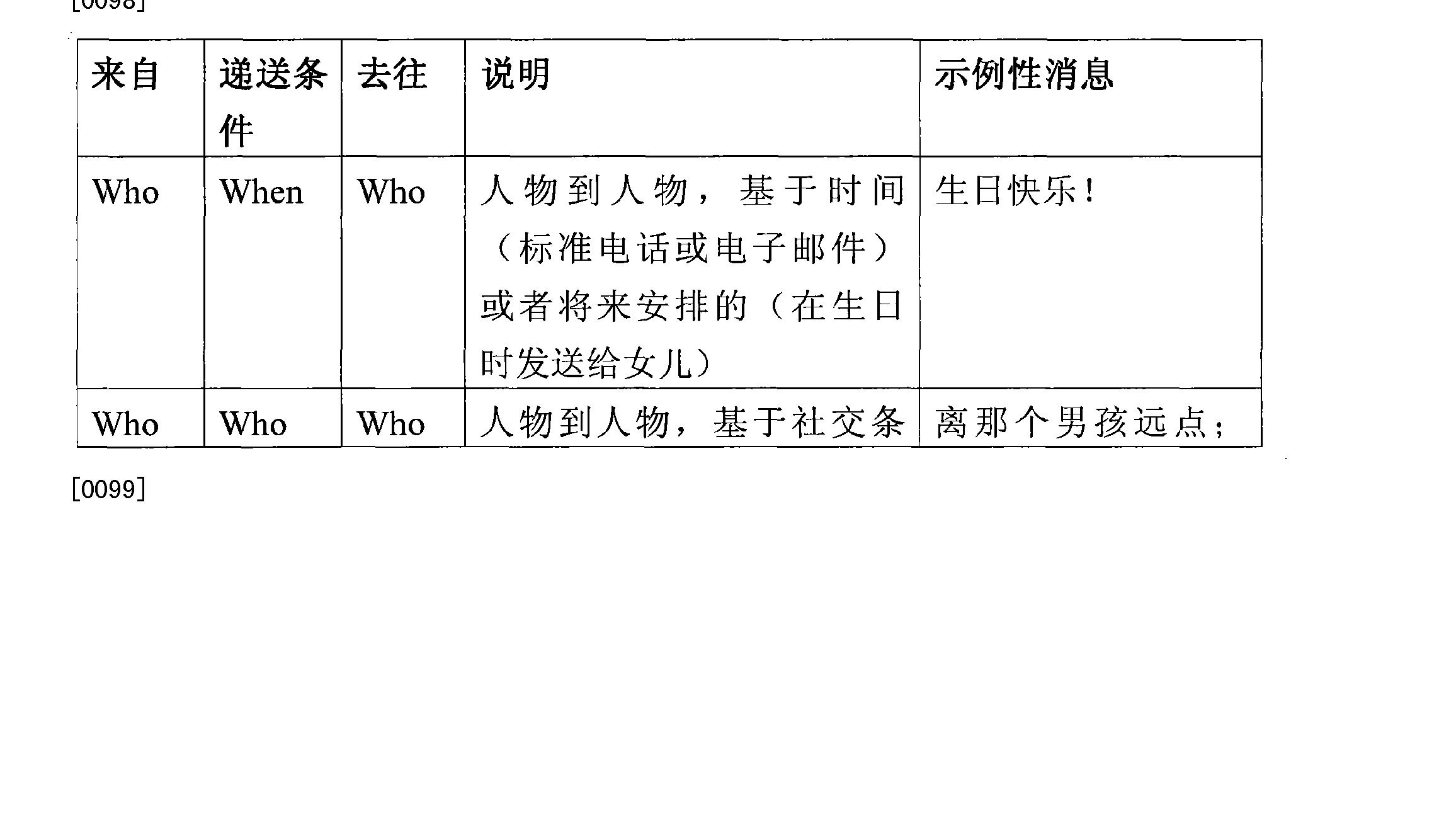 Figure CN101960795BD00181