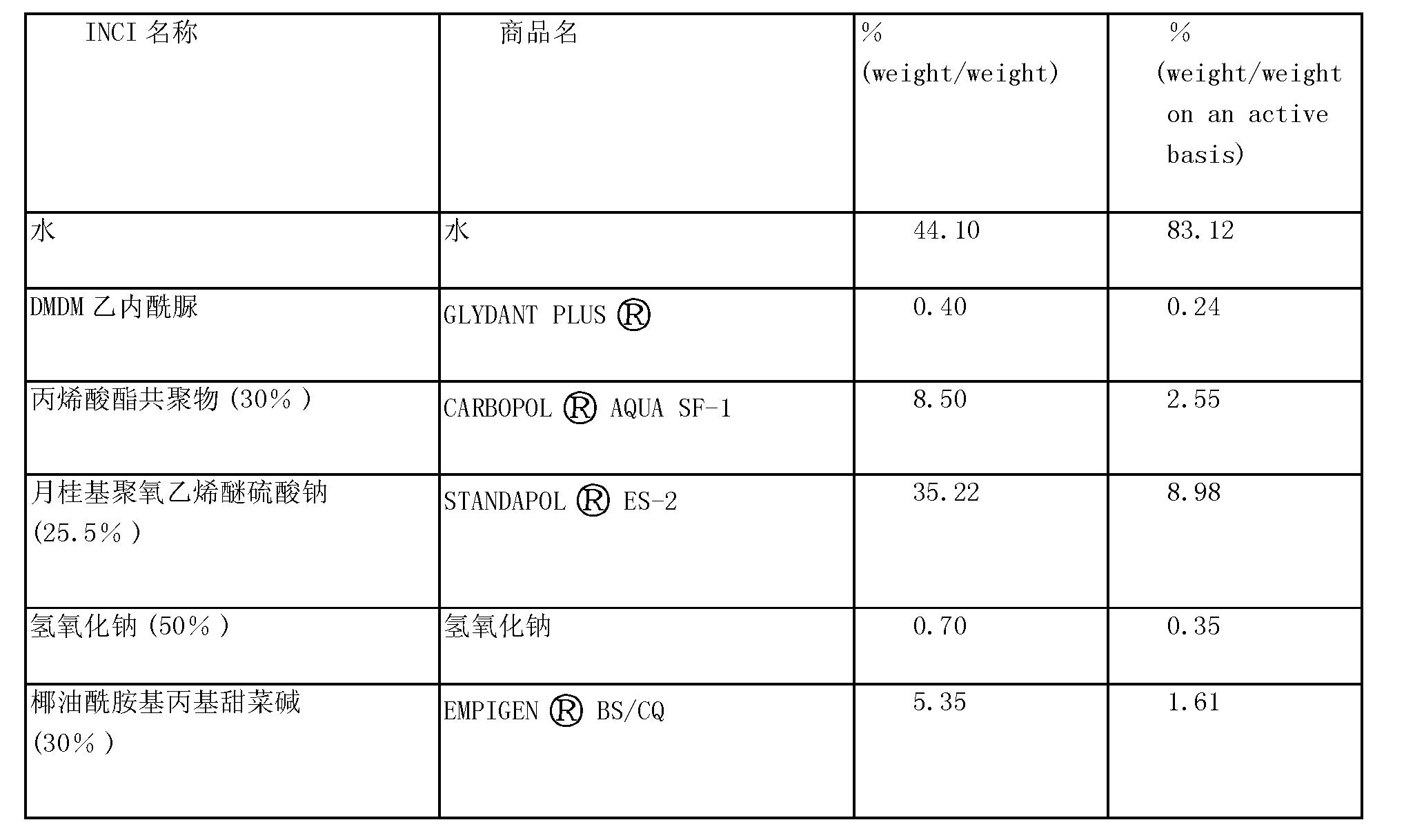 Figure CN101018587BD00061
