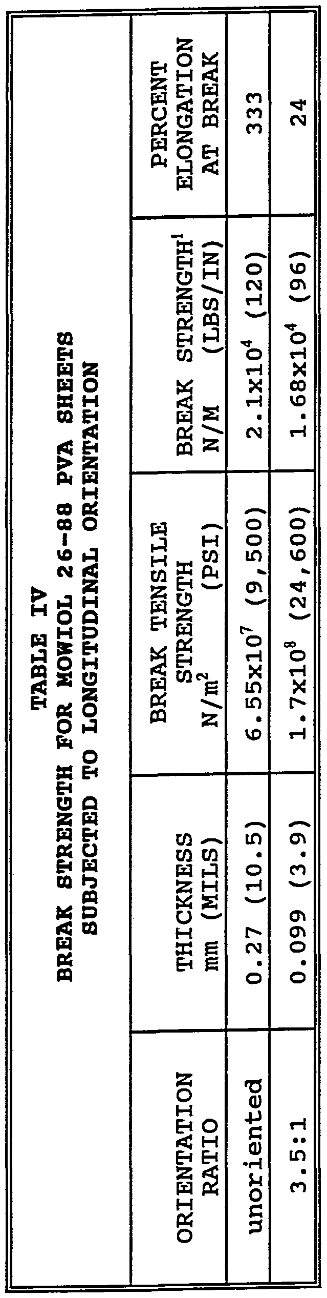Pva Sheets