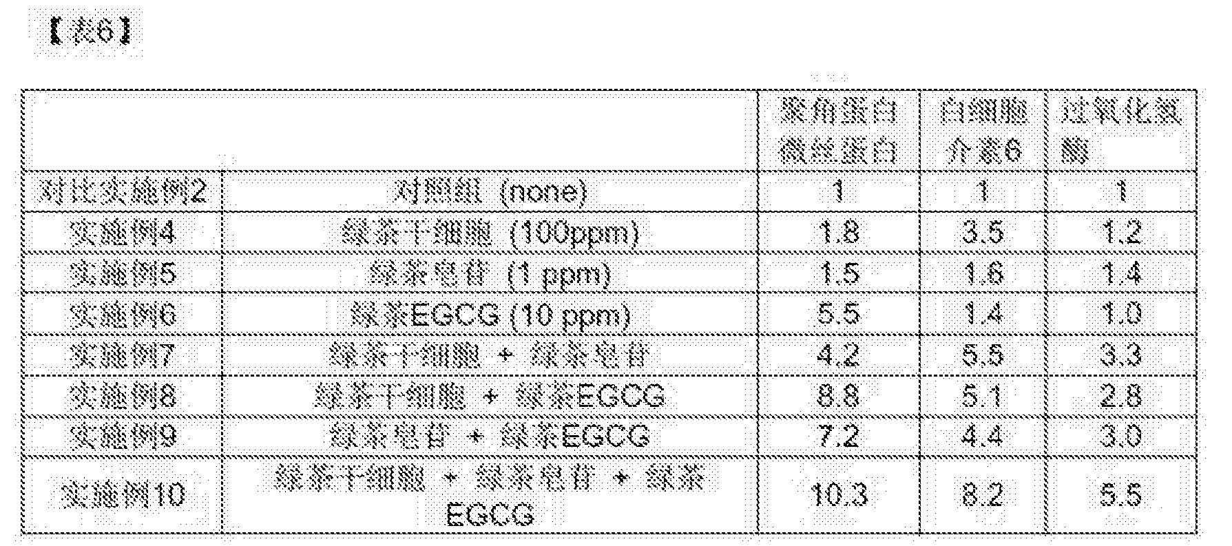 Figure CN103889397BD00111