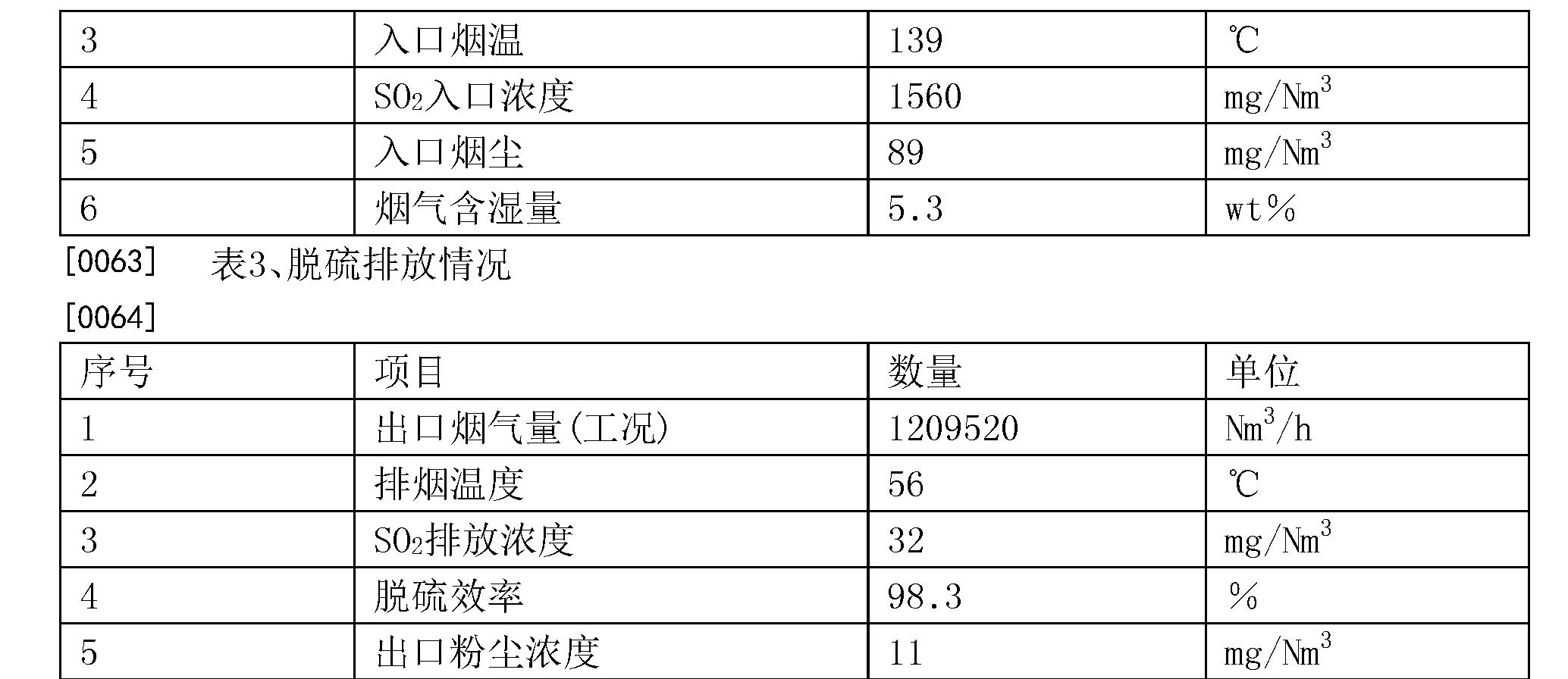 Figure CN107721366AD00081