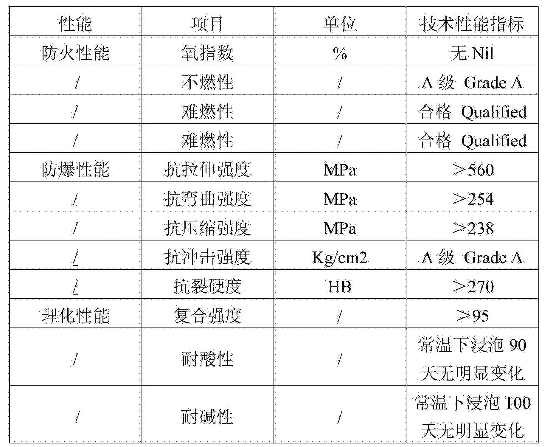 Figure CN106329428AD00051