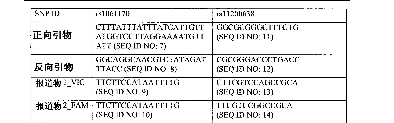 Figure CN102203296BD00151
