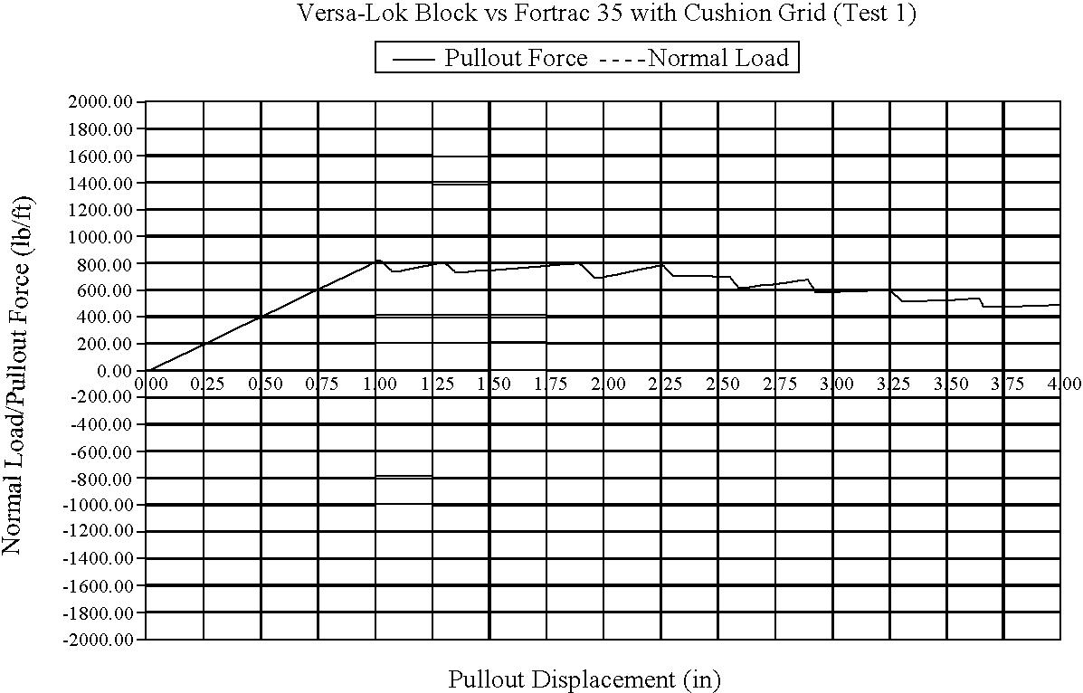 Figure US20050042040A1-20050224-C00003