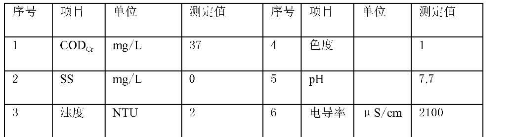 Figure CN102010107AD00102