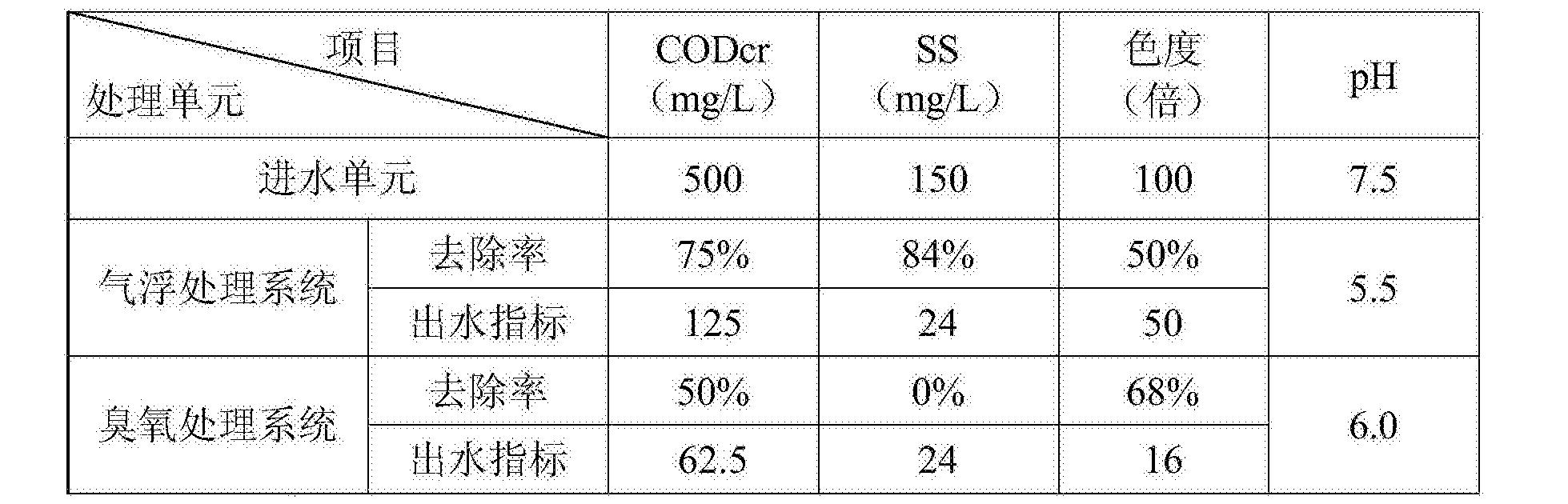 Figure CN106430742AD00061