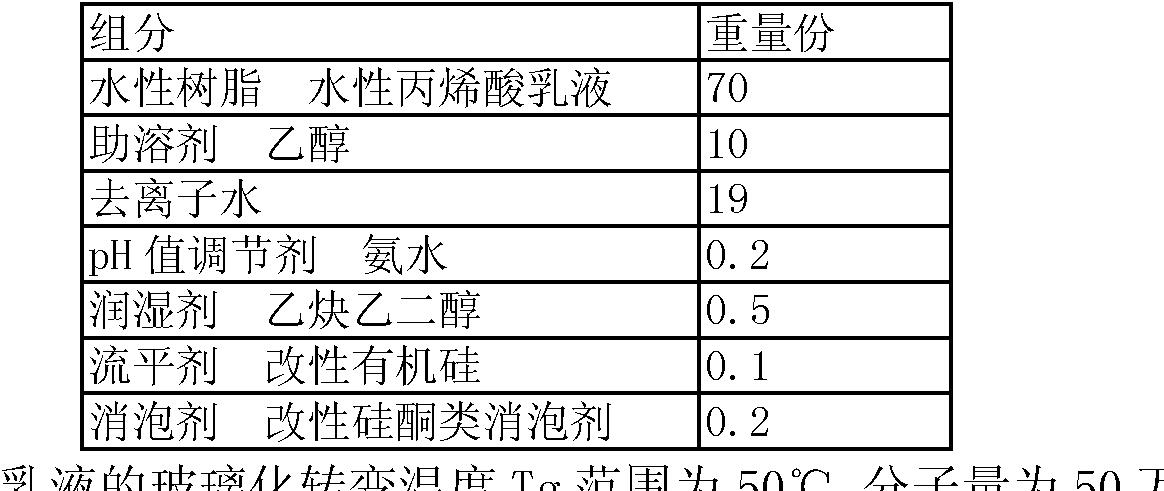 Figure CN101407656BD00052