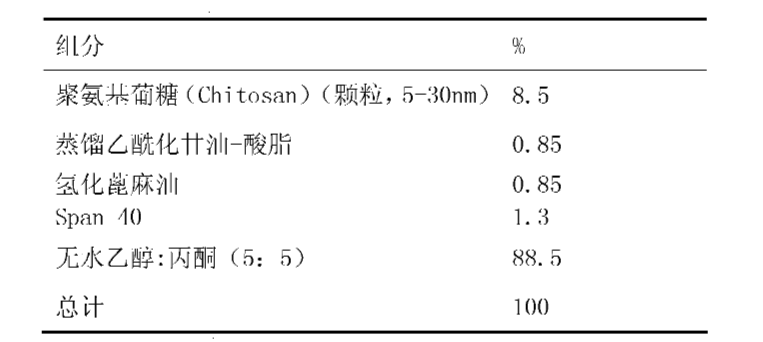 Figure CN101987081AD00492