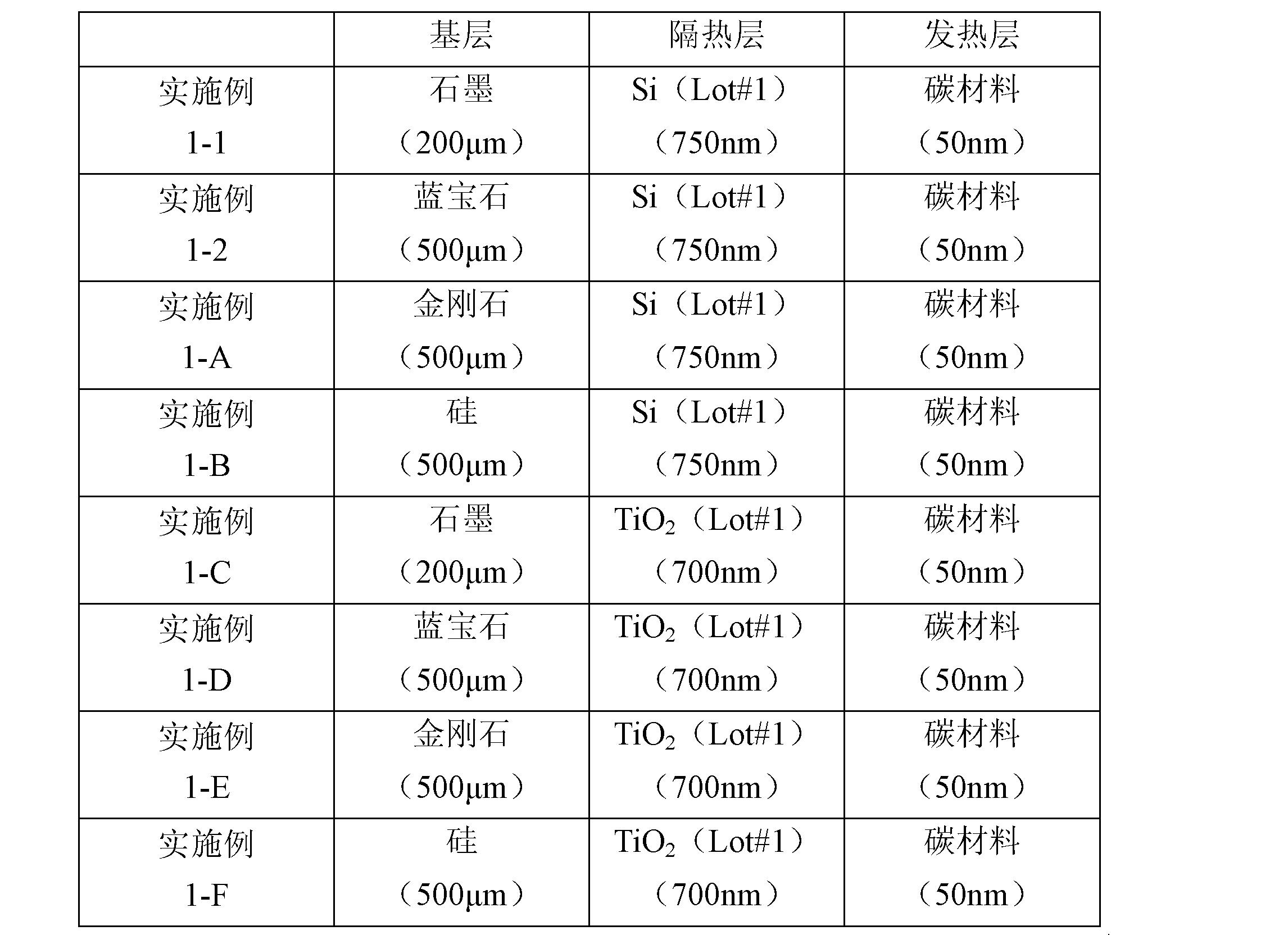 Figure CN102450036BD00161