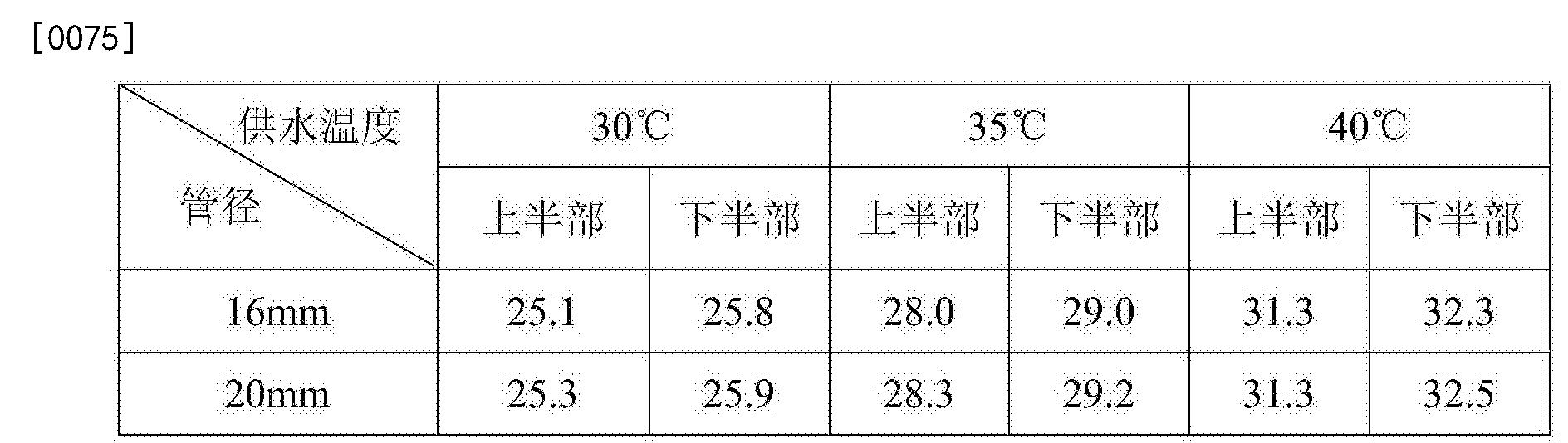 Figure CN105520429AD00092
