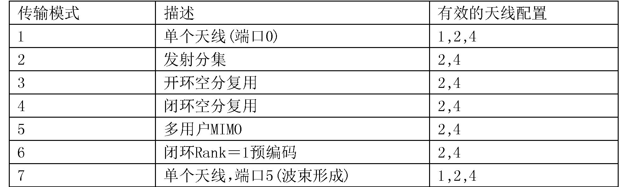 Figure CN104125630BD00061