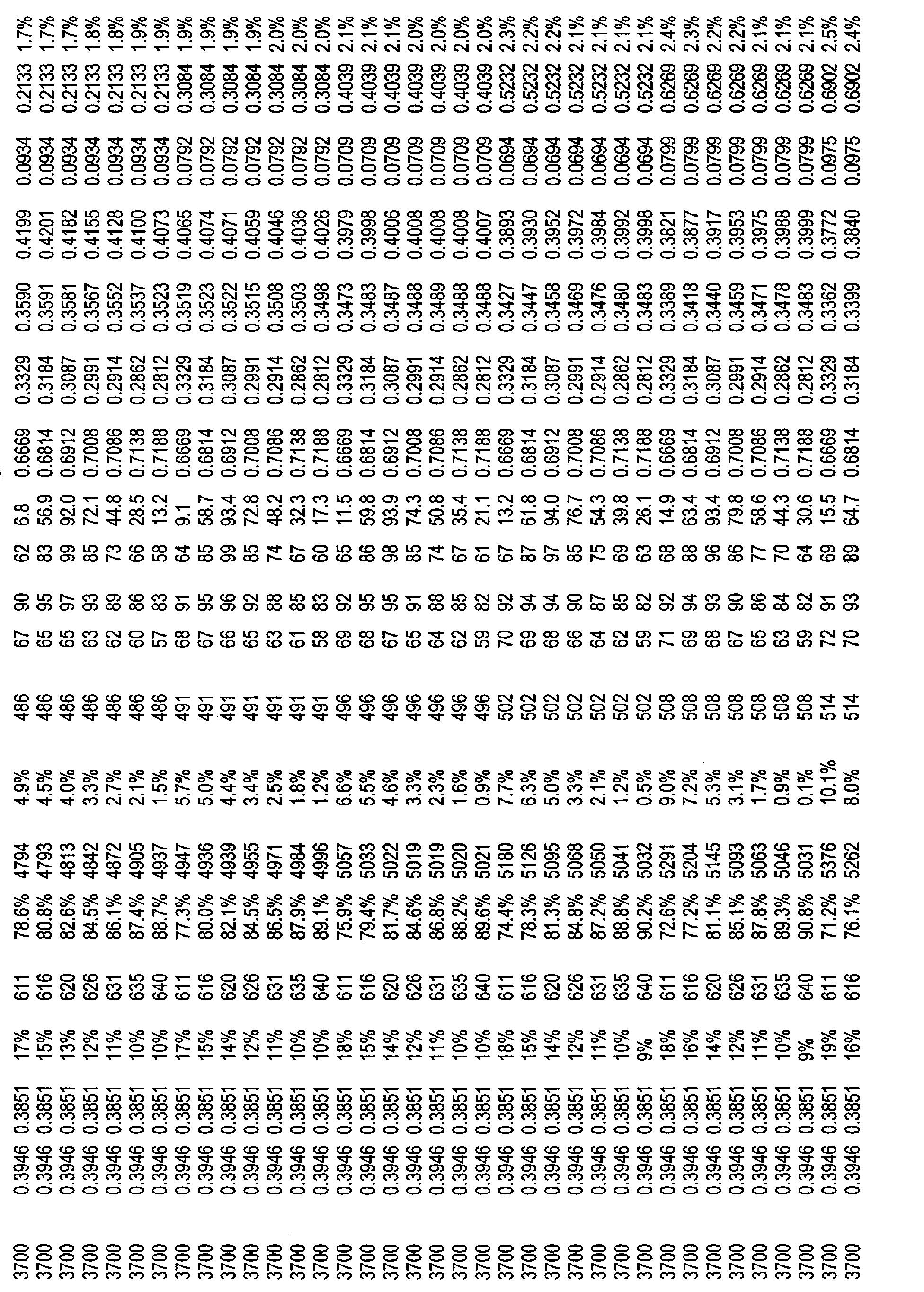 Figure CN101821544BD00991