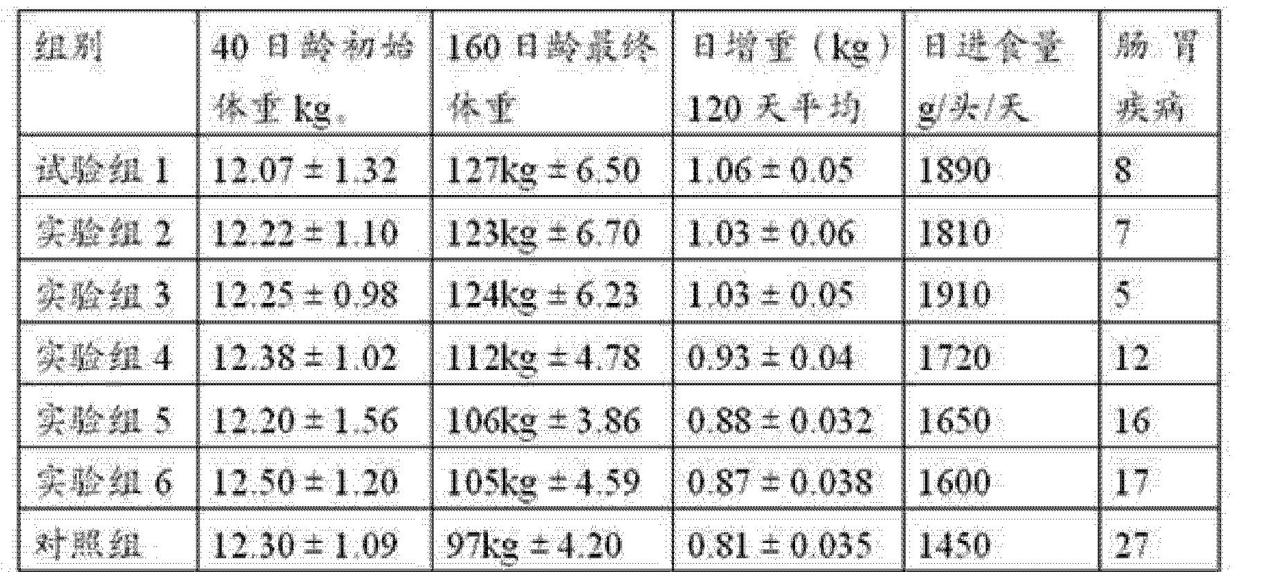 Figure CN104208460AD00071