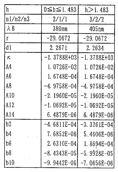 Figure 112010062019979-pat00020