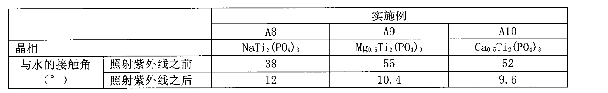 Figure CN102947001AD00351