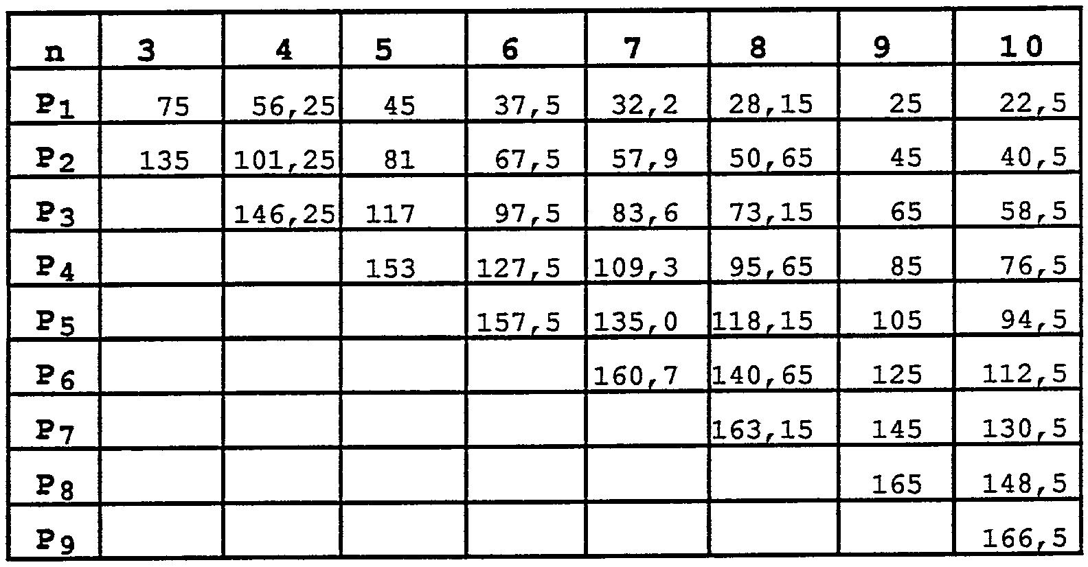Figure img00090001