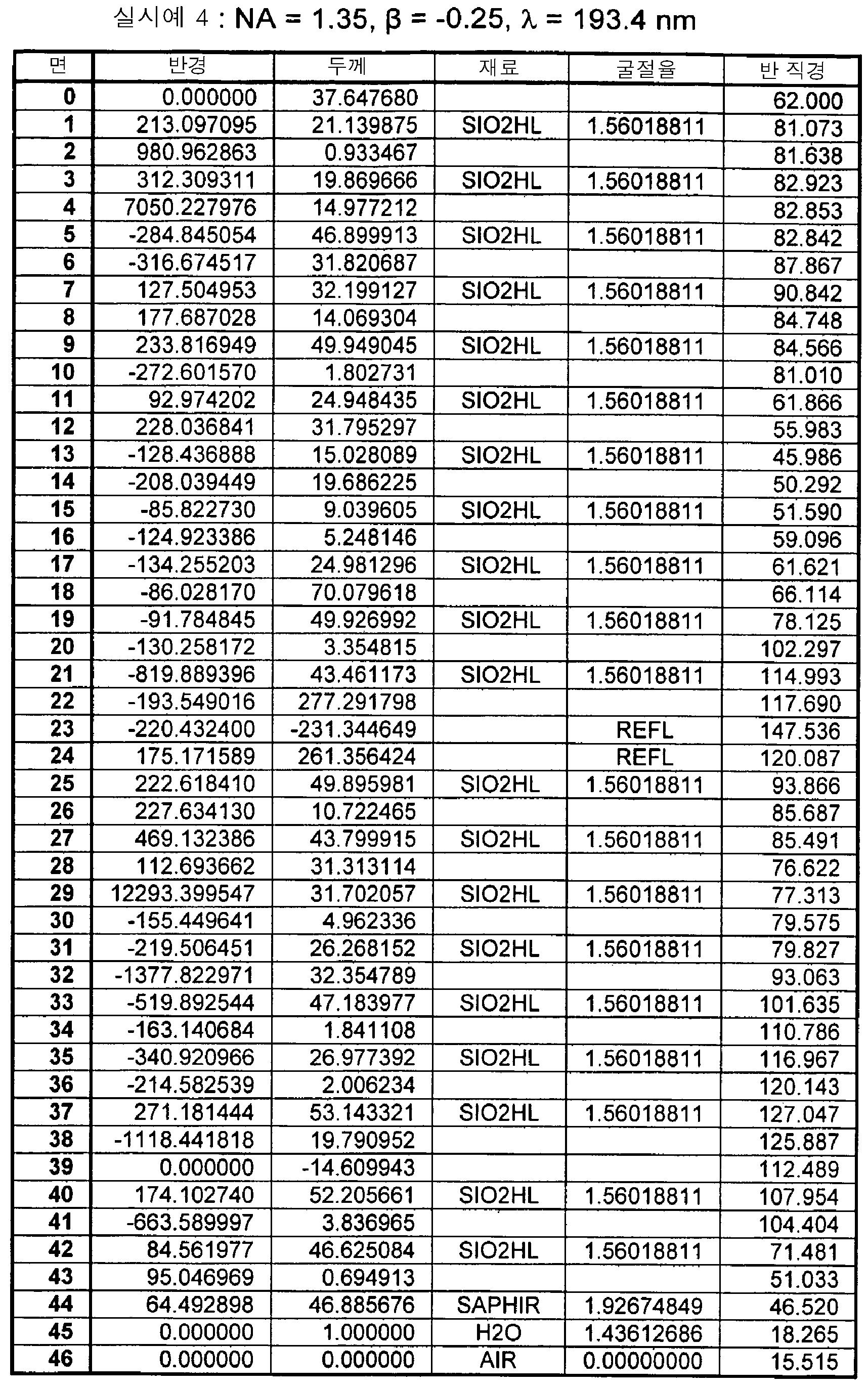 Figure 112006041914481-pct00007