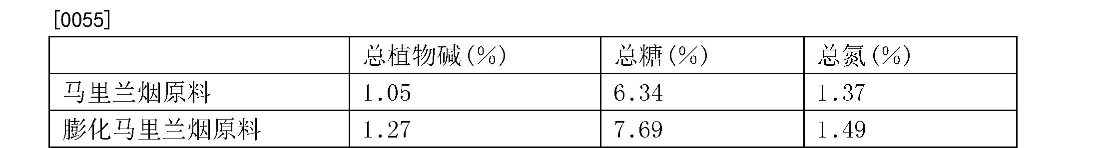 Figure CN106398867AD00071