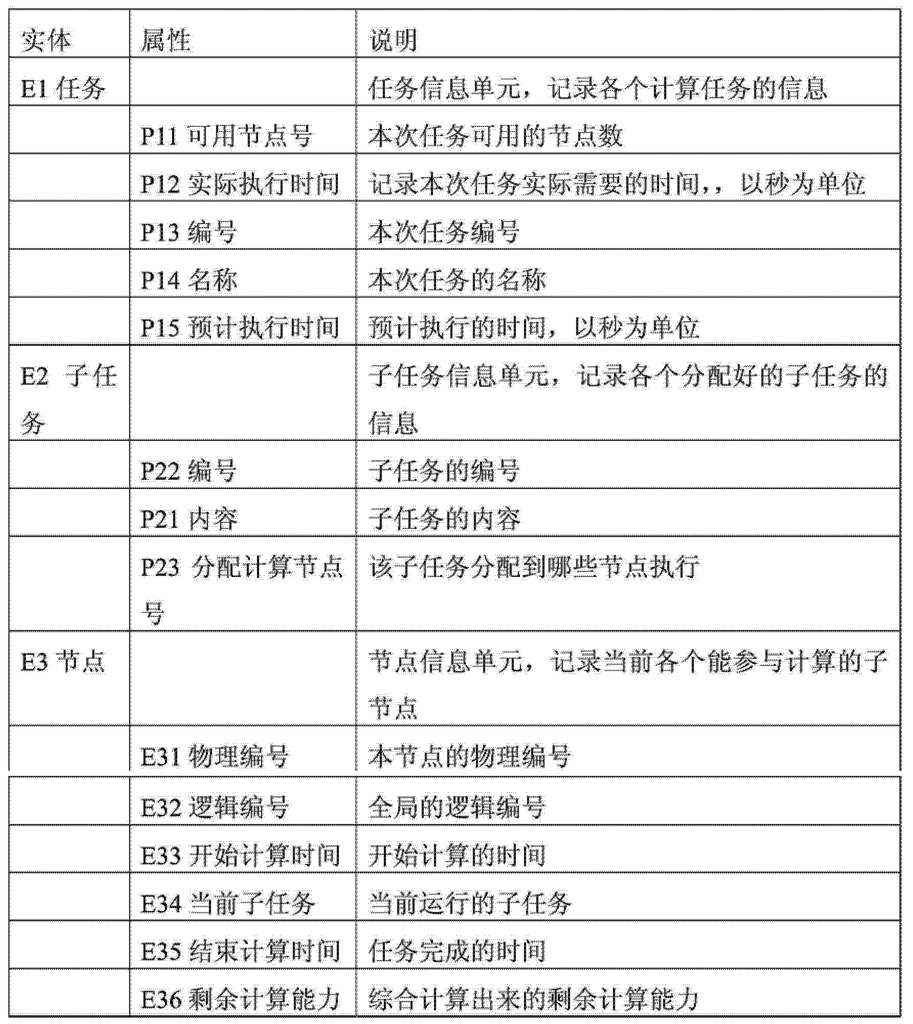 Figure CN104243579AD00131