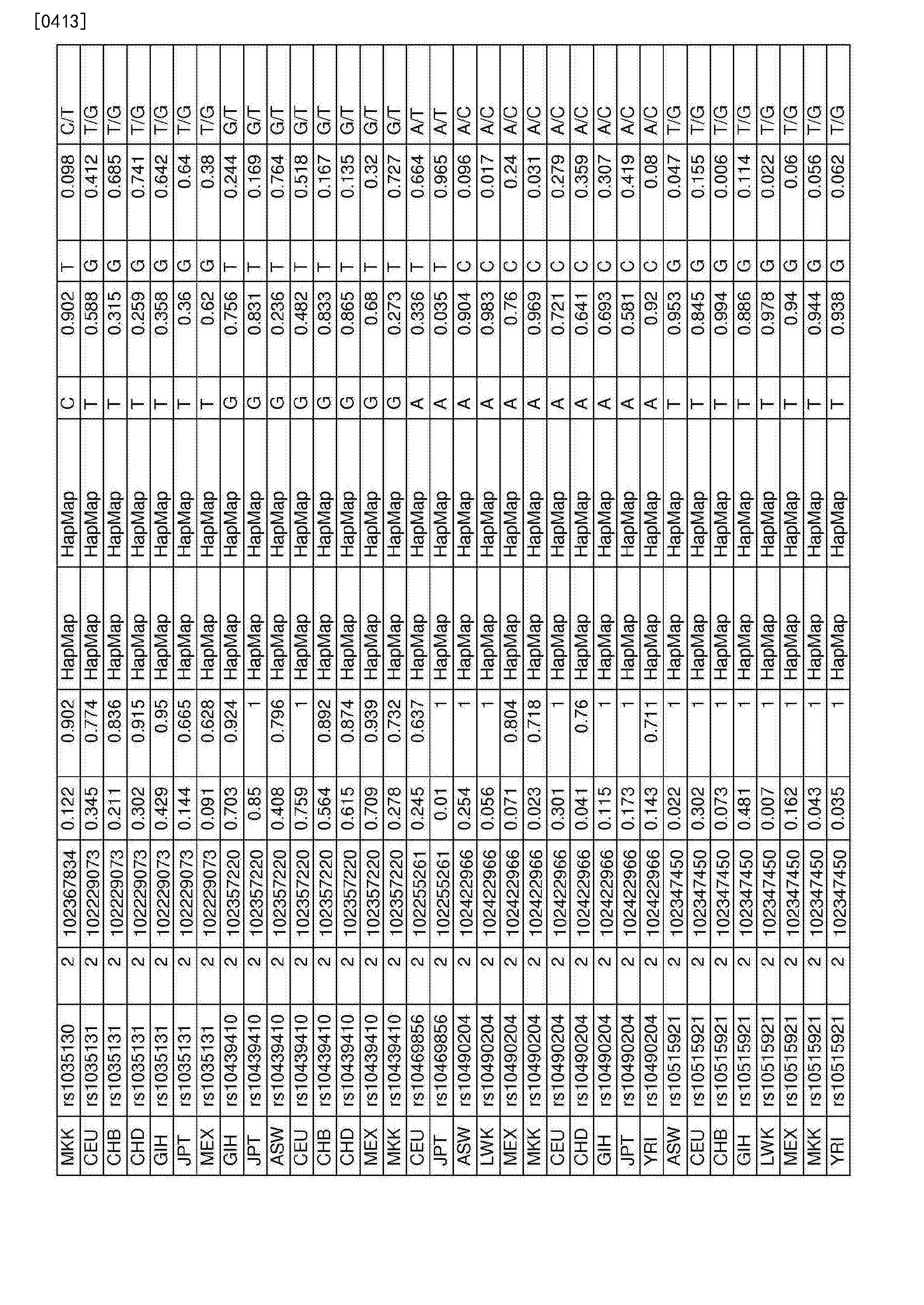Figure CN107109494AD00841