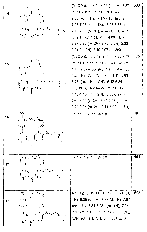 Figure 112014014553311-pat00093