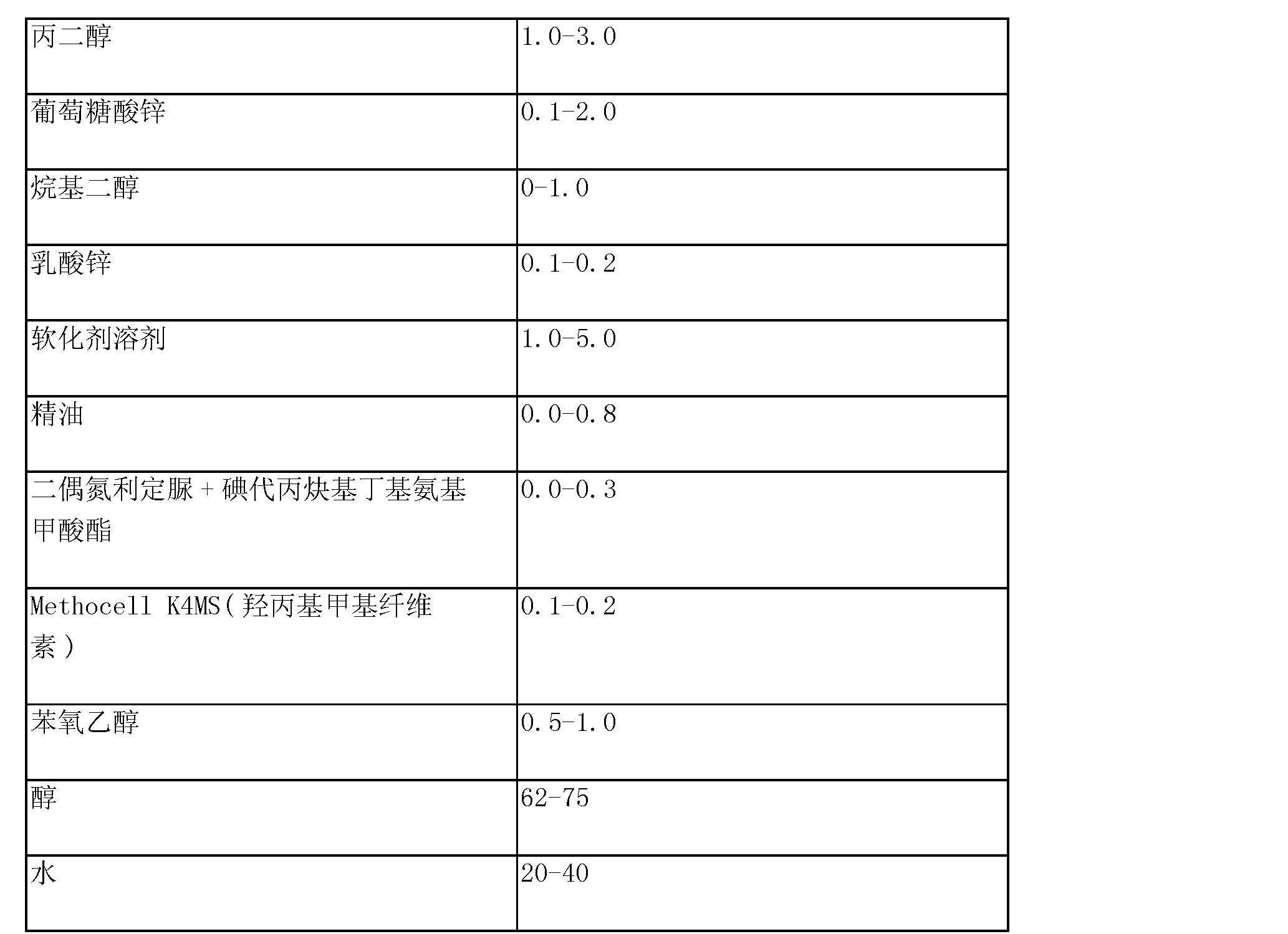 Figure CN101163455BD00411