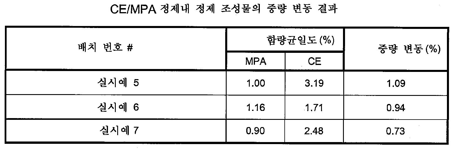 Figure 112009049300571-PCT00020