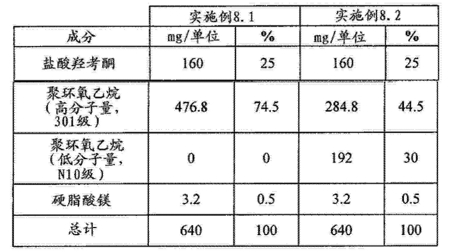 Figure CN102743355BD00851