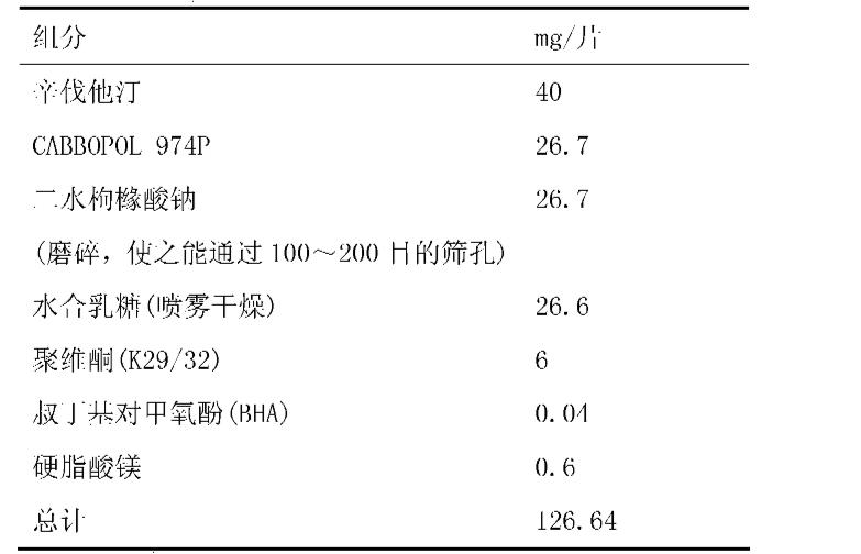 Figure CN101987081AD00331