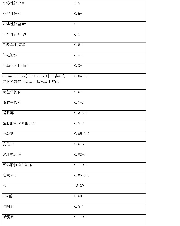 Figure CN101163455BD00611