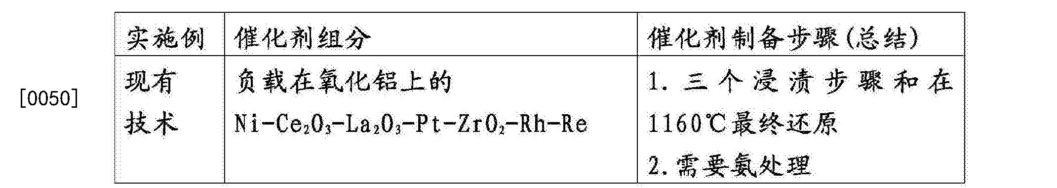 Figure CN105555707BD00091