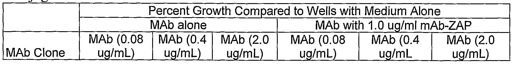 Figure imgf000145_0004
