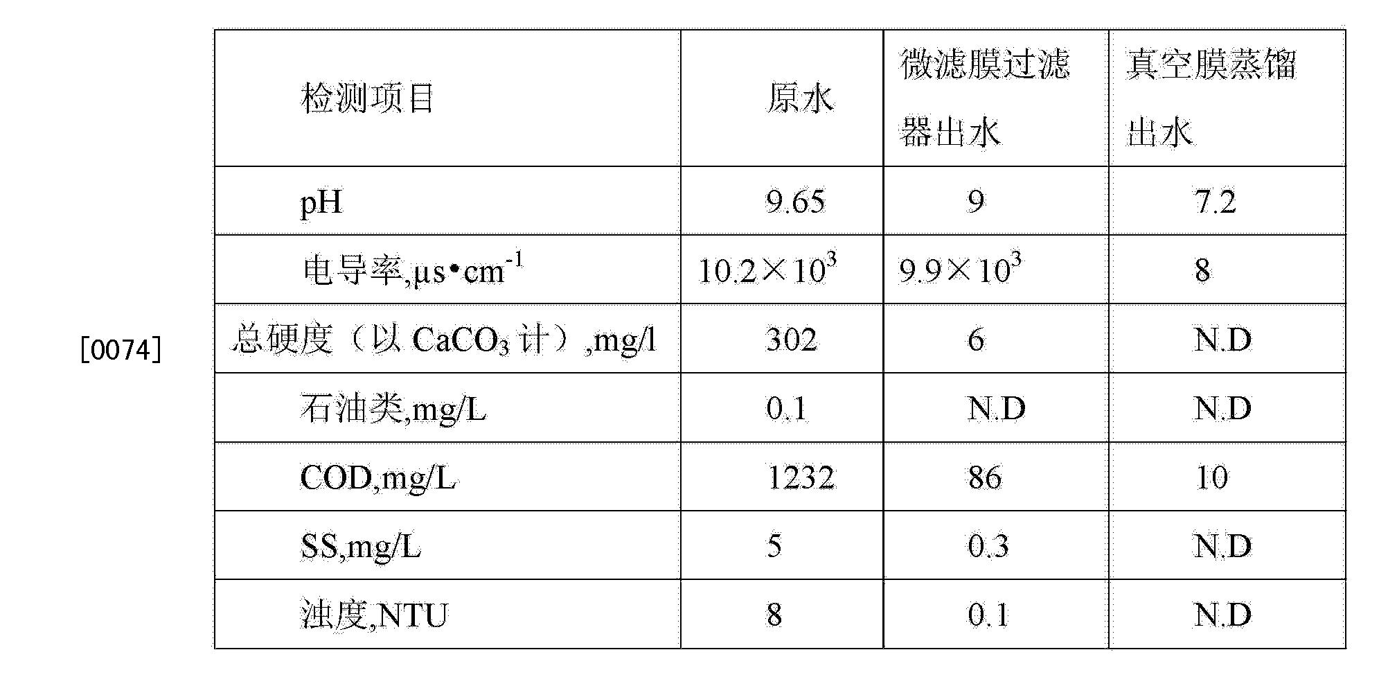 Figure CN103803752BD00091