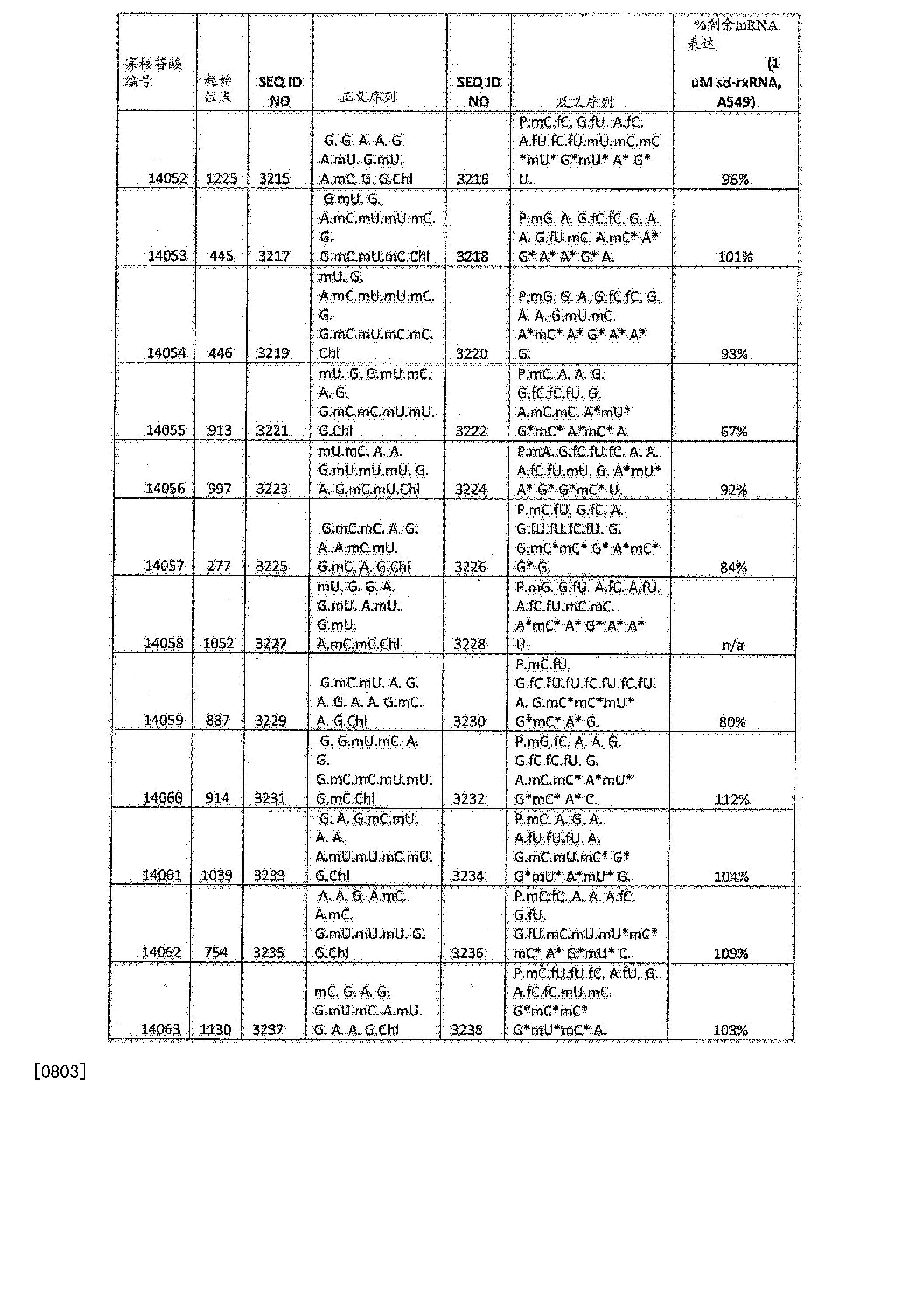 Figure CN103108642BD01871