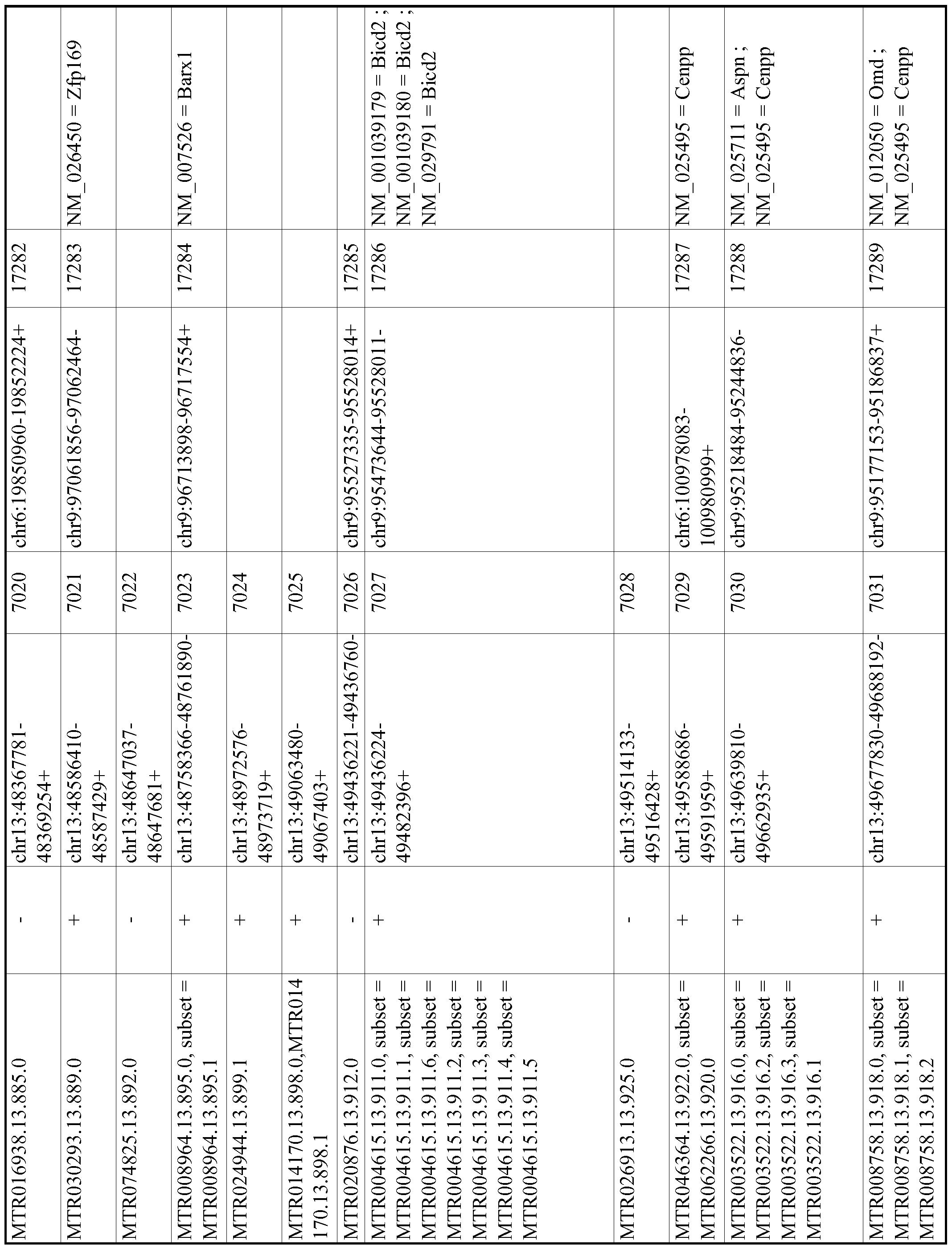 Figure imgf001235_0001