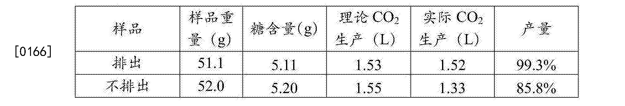 Figure CN107109440BD00172
