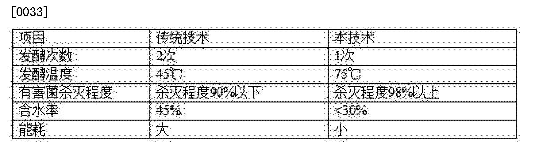 Figure CN102701838BD00061