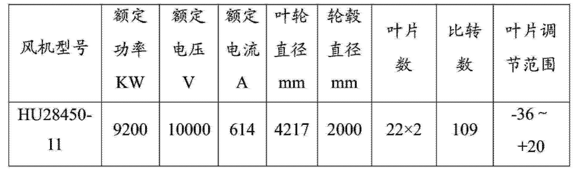 Figure CN103566747AD00081