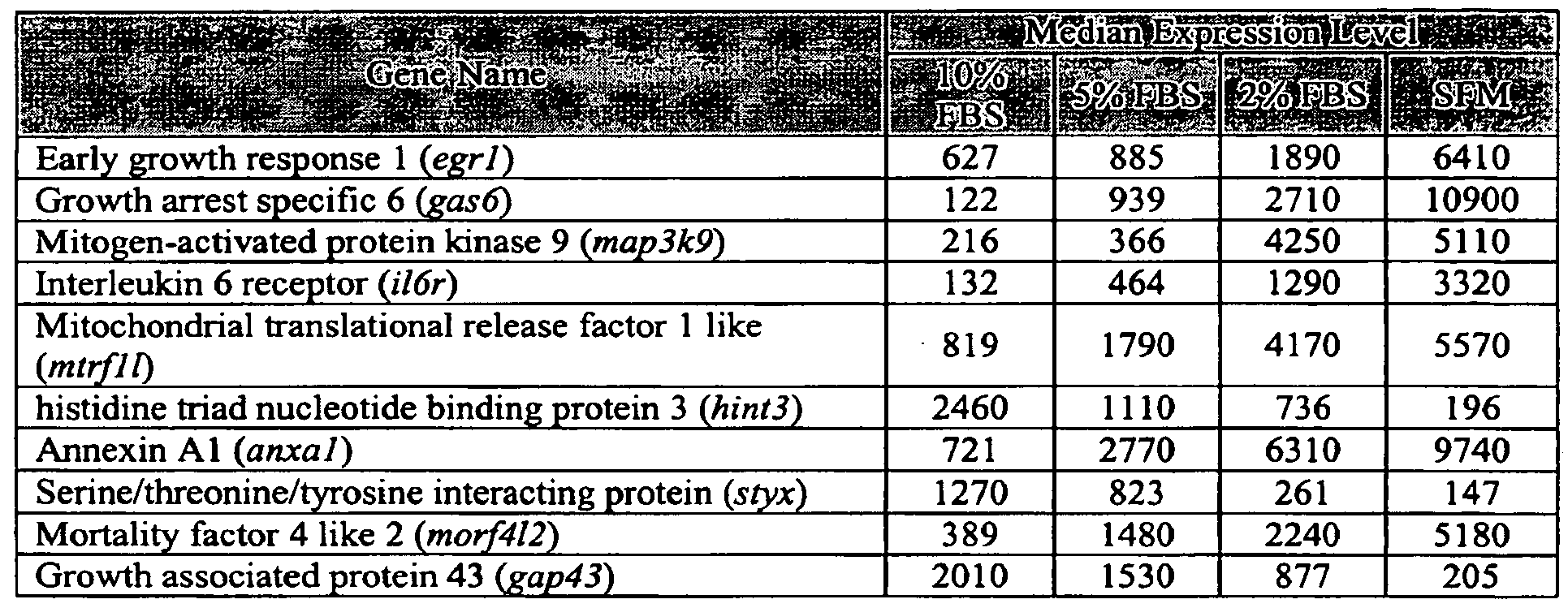 WO2008024459A9 - Compositions and methods for modifying
