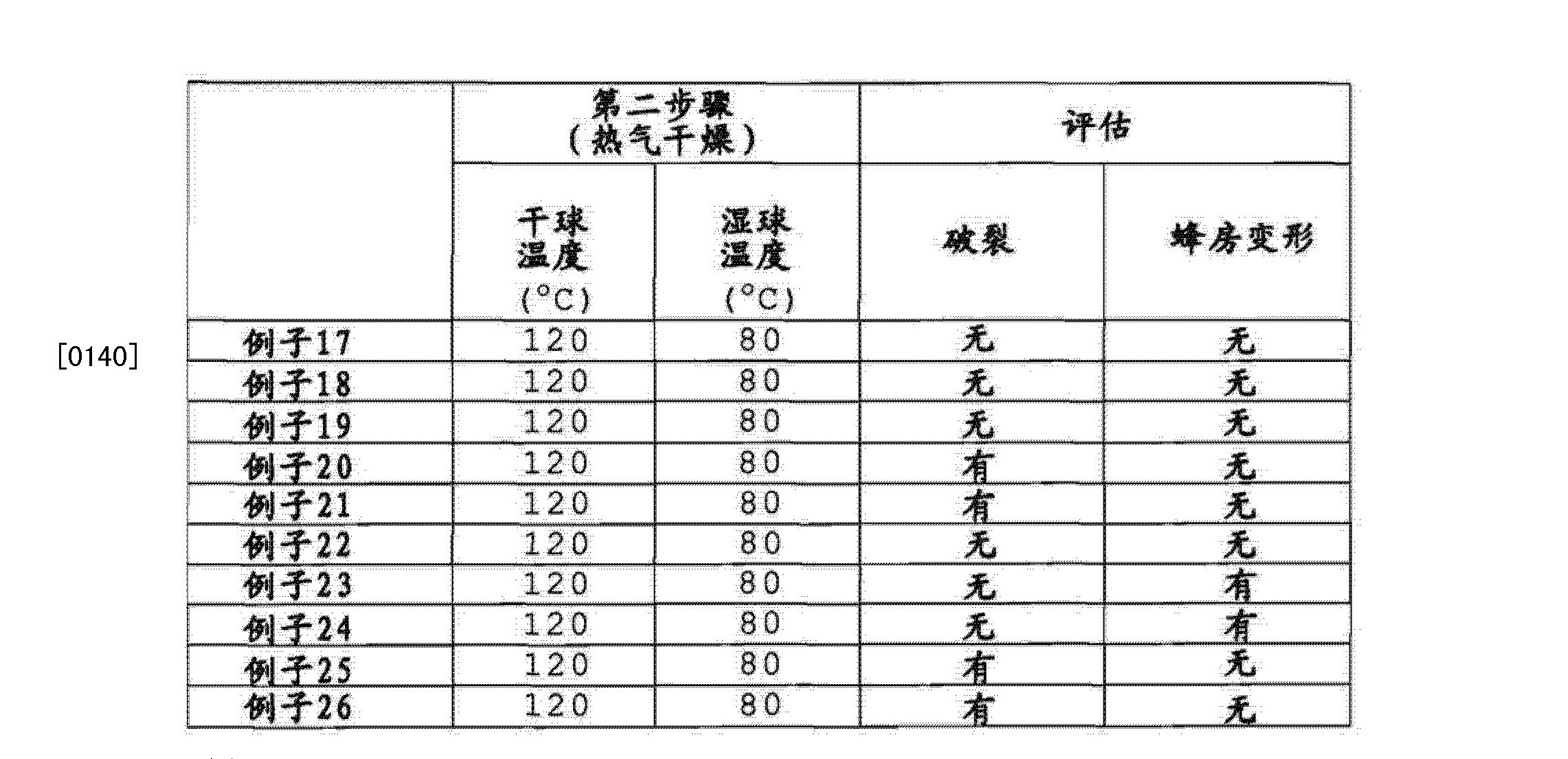 Figure CN101684046BD00231
