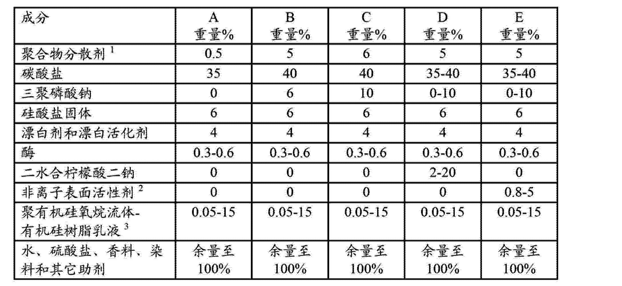 Figure CN103732730AD00471