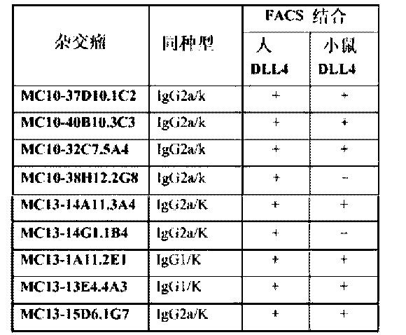 Figure CN102906113BD00881