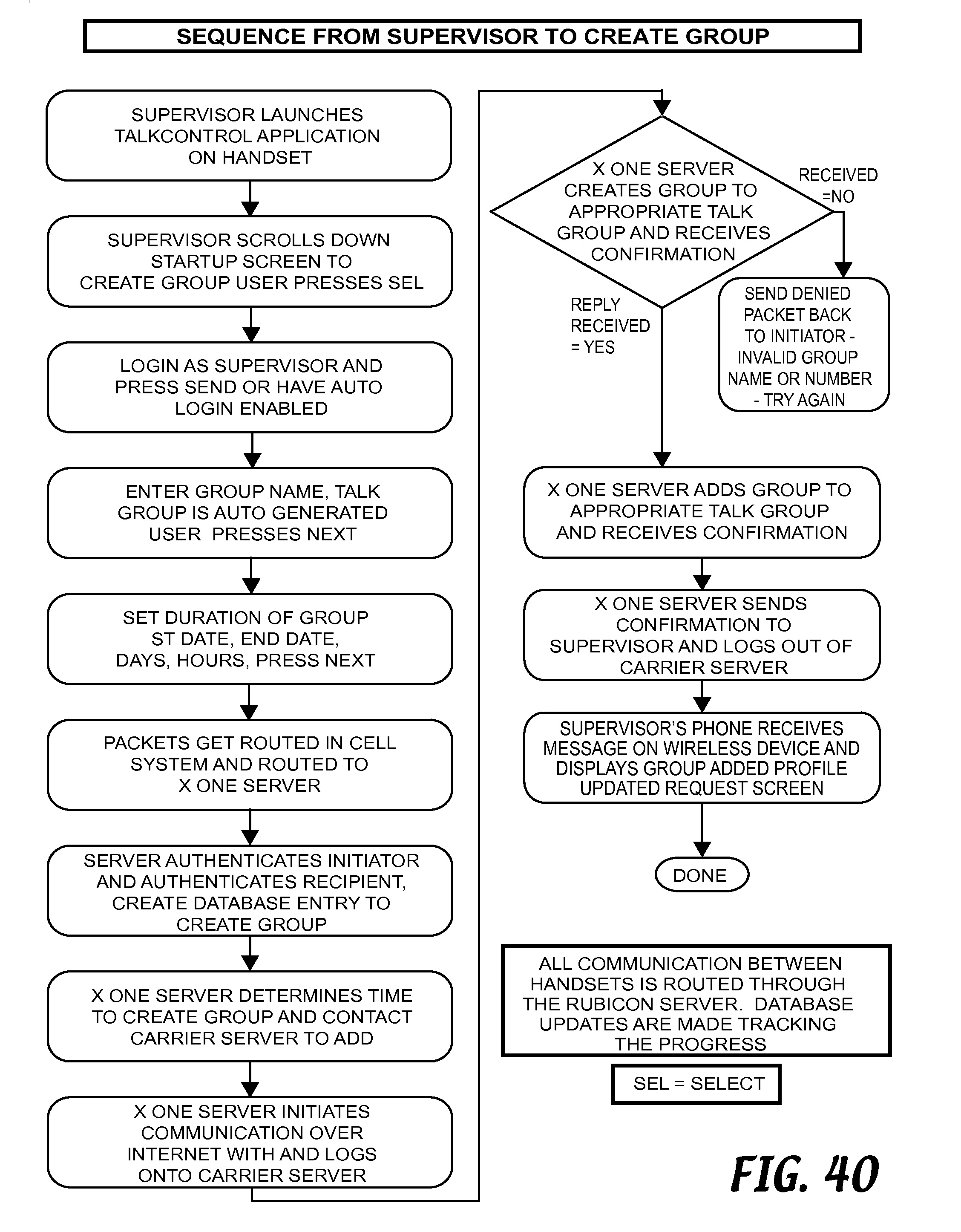 Us20140295895a1 Methods And Systems For Sharing Position Data Network Diagram Internetbased Servers Scenario 4 With Internet Between Subscribers Involving Multiple Wireless Providers Google Patents