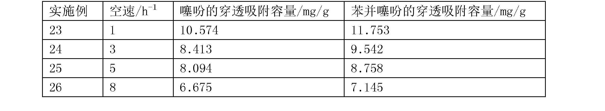 Figure CN106111054AD00063